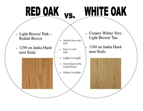 1 vs 2 oak flooring best 25 white oak hardwood flooring ideas on