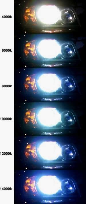 xenon len kelvin real hid headlight kit tractor work light hid work