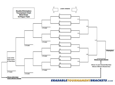 elimination tournament bracket template elimination tournament bracket template choice