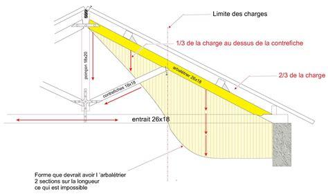 Section Bois De Charpente 4430 by Th 233 Orie Ou Bon Sens Charpentes Bois Traditionnelles