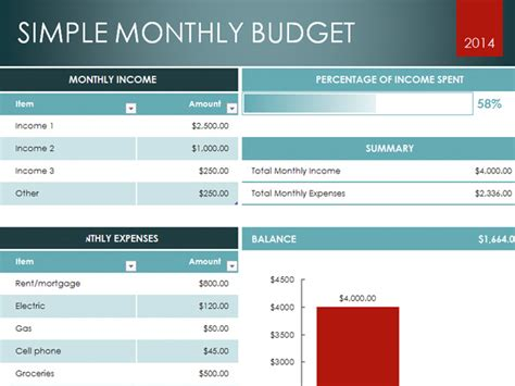 simple budget template excel household budget daily expense tracking excel template
