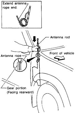 how do i replace a nissan pathfinder 2000 power antenna mast yhe motor continues to work even