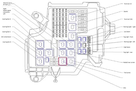 holden astra wiring diagram manual 28 images wiring