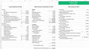 Financial Ratio Analysis Template Excel by Creating Ratio Analysis In Excel Learn Accounting Ratios