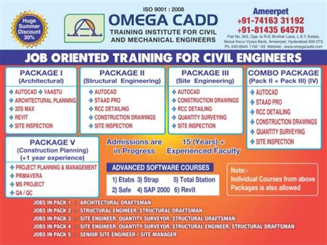 design engineer jobs in hyderabad civil engineering projetcs omegacadd