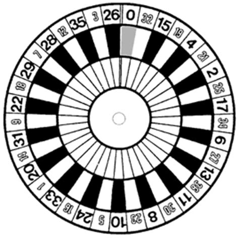 roulette layout vector roulette wheel clipart american roulette pencil and in