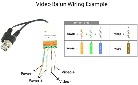 cctv wiring diagram wiring diagram with description
