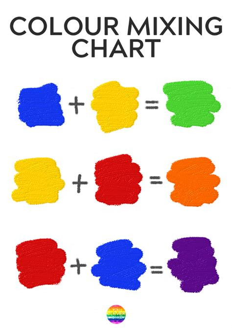 Kaos Mix Colour 5 10 ways to learn how colours are made you clever monkey