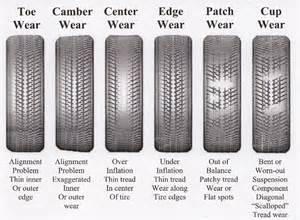 Trailer Tire Wear Inside Edge How To Tuesday Corvette Tire Wear Patterns Corvetteforum