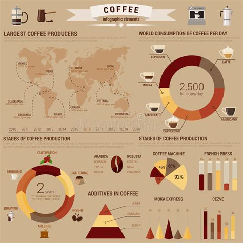 Coffee Infographic Layout With Diagrams And Charts Stock Vector Image 73276219 Visual Diagram Template