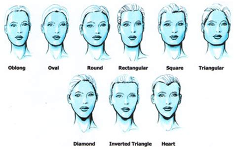 pictures of face shapes women face shape glamour connection