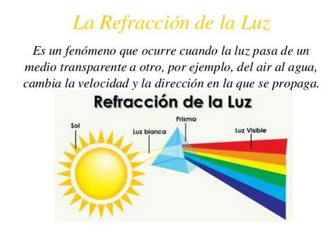 imagenes de la reflexion y refraccion la reflexi 243 n absorci 243 n y refracci 243 n de la luz