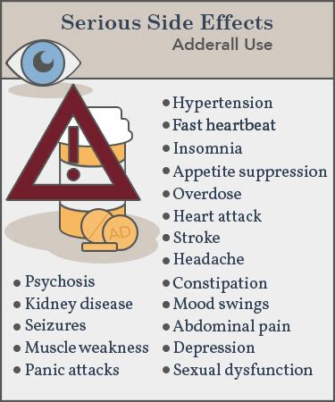 Trazodone While Doing Adderall Detox by What Are The More Serious Side Effects Of Adderall Use