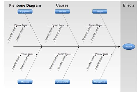 fishbone diagram template free fishbone diagram template new calendar template site