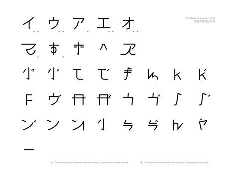 Japanese Letter Translation japanese alphabet symbols with translation www