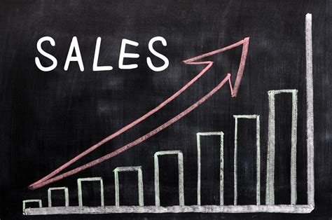 growth thoughts how to sell more pursue all four ways to grow your sales part 1