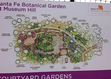 Botanical Garden Signs Santa Fe School Of Cooking Museum Hill April 16 2015 Albumoaa