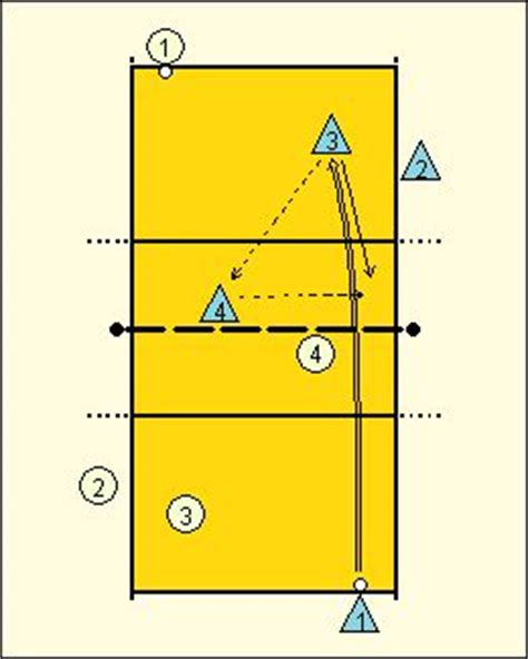 volleyball setting drills by yourself 17 best images about volleyball on pinterest volleyball