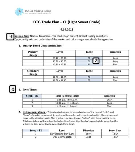 trading plan template introducing the new and improved otg trade plan
