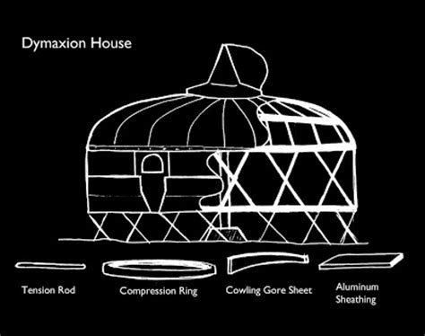 dymaxion house floor plan container city and fuller s dymaxion