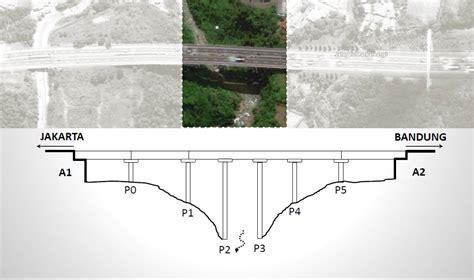 peristiwa perbaikan jembatan cisomang purbaleunyi
