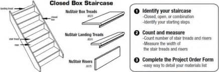 Name Of Stair Parts by Staircase Parts Names Design Of Your House Its Good
