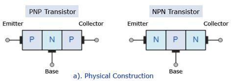darlington transistor selection guide darlington transistor selection guide 28 images data sheet power transistors sanken what