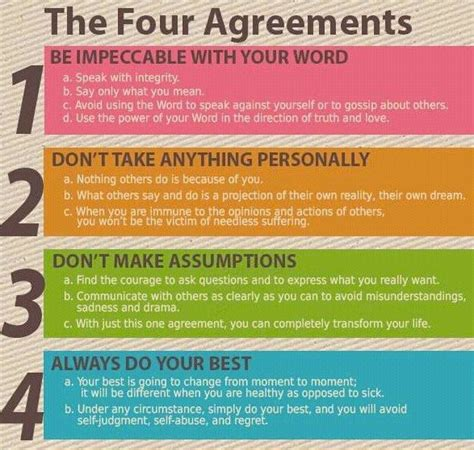 the four agreements practical pin by chantana sithiyavanich on never forget what they taught