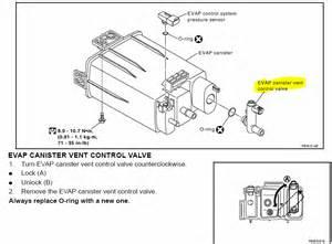 P0455 Nissan Nissan Datsun Versa Sl P0455 Evaporative Emission System