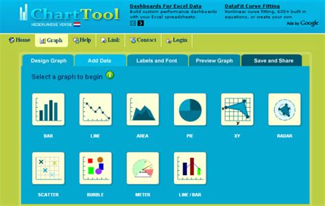 graph creation tool 3 tools to create pie charts and bar diagrams