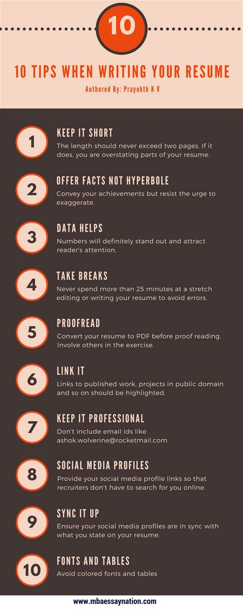 Writing Your Resume by 10 Tips When Writing Your Resume Infographic