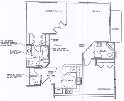 2 bedroom apartments burlington vt 2 bedroom apartments burlington vt nrtradiant com