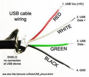 circuit electrinic mini pinout wiring diagrams dimensions