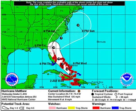 weather underground hurricane tracking hurricane matthew path update latest storm track weather