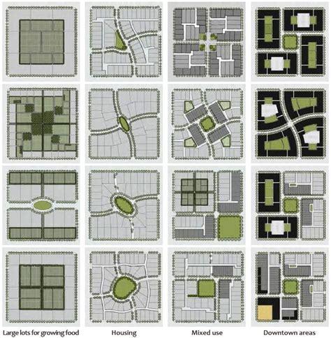 grid layout of cities best 25 urban planning ideas on pinterest