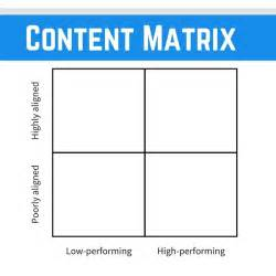 marketing strategy template how to write a content marketing strategy w template