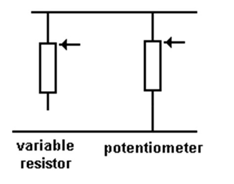 variable resistor simple definition variable resistor animation 28 images simple alarm thermistor circuit diagram circuits