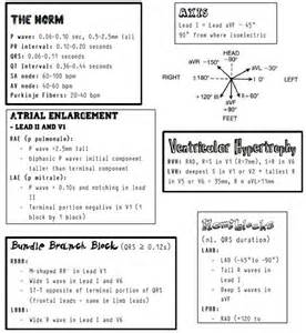 cheat sheets paramedics and test prep on pinterest