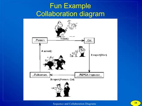 Lego Powerpoint Template communication flow diagram venn diagram elsavadorla