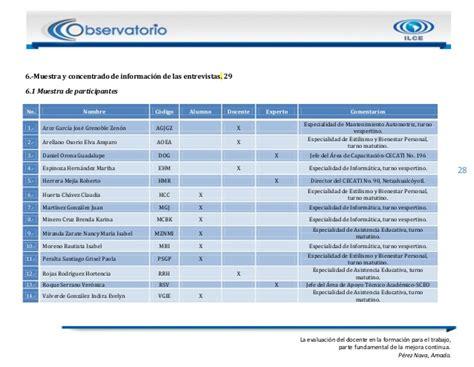 evaluacion ineval docentes cronograma de evaluacion docente en ecuador