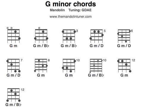 How To Learn Piano By Yourself Chords In The Key Of E Articles