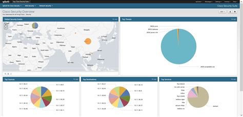cisco maps app network security monitoring splunk partner in indonesia