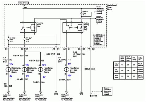 2001 chevy silverado headlight wiring diagram 2001 chevy