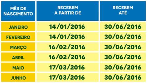 Calendario De Visas Pis 2016 2017 233 Grana No Bolso Motoboy Magazine