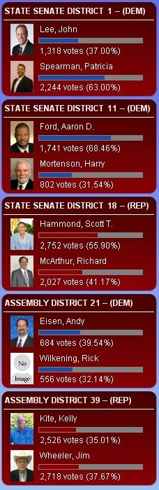 us house of representatives definition nevada primary election 2012