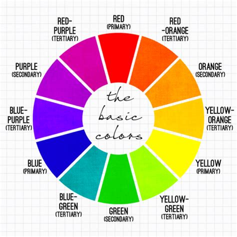 color w how to the landing page colors that convert