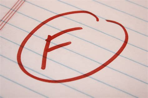 College Letter Grades Post Test Cakewalk Forums
