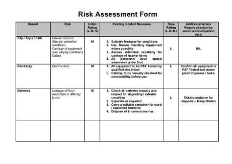 workplace hazard assessment template harry ra media