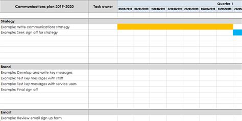 comms plan template comms planner template charitycomms