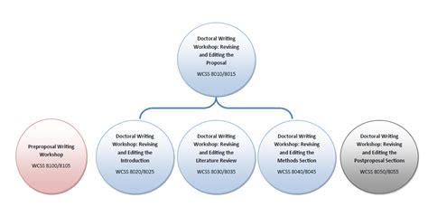 literature review methodology section writing a literature review methods section mit edu phd